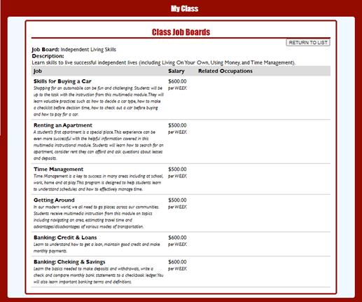Independent Living Skills Job Board